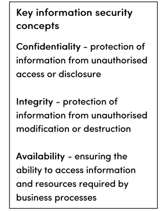 Key information security concepts
